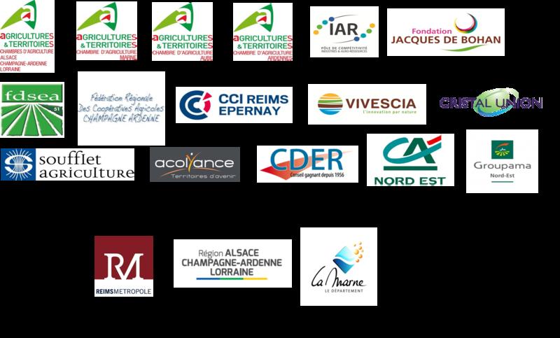 Les partenaires du cluster Agroressources et Bioéconomie Demain